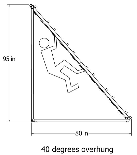 Boulderboard, Fitness climbing, Functional climbing, Youth climbing, Climbing walls, Training to climb, Indoor climbing, home fitness climbing wall, commercial climbing walls